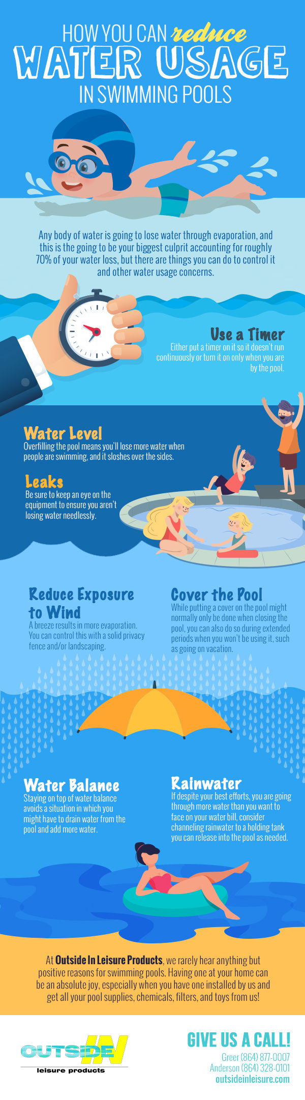 How to reduce water usage in swimming pools